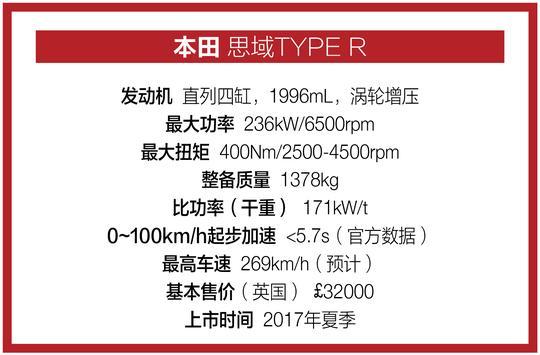 evo特别策划 | 2017之星——本田 思域Type R