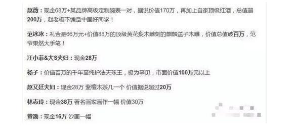 梁朝伟结婚赵薇只给了5万,婚礼赵薇直接送上了200万