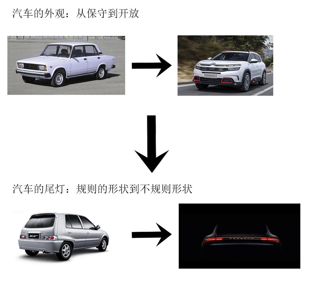 瞬间提升颜值!下至7、8万上至百万的车都用这种设计