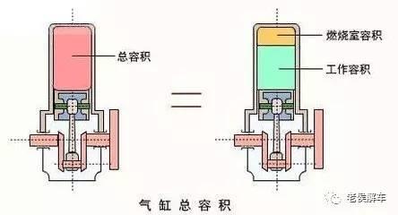 发动机是如何转起来的——发动机工作原理解析