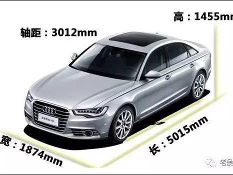 带你解读汽车配置表——<em>车身结构</em>与尺寸篇