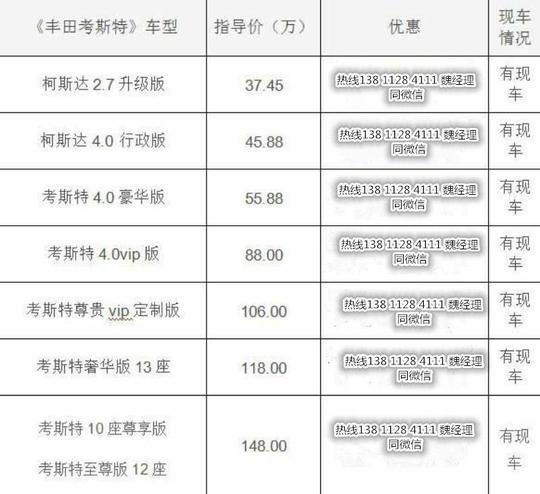 澳门赌场新葡京【最新】考斯特10座11座12座埃尔法座椅顶尖内饰改装图