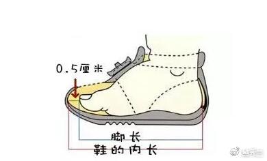 鞋选错了会影响宝宝骨骼发育怎样帮娃挑一双好鞋