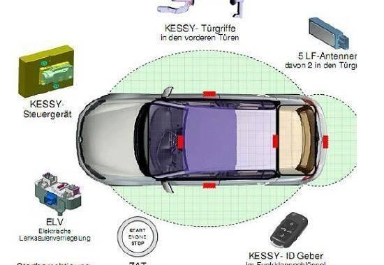 带你解读汽车参数配置表——无钥匙进入与一键启动是怎么回事
