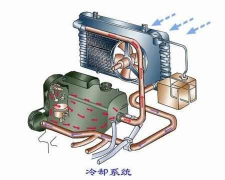 未来发动机热效率可能达到70%,你信吗?