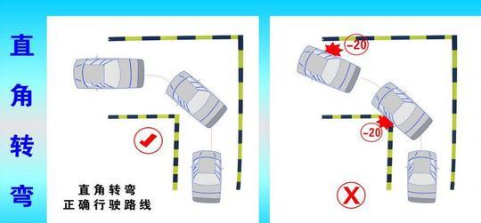 直角转弯的通关要点,切记不可用忽略!