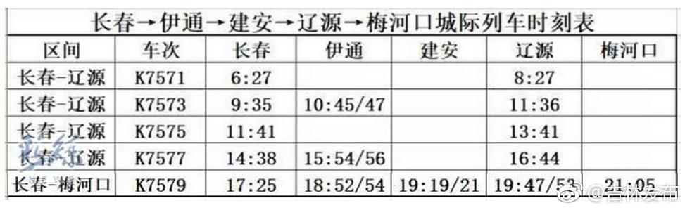好消息!长春—伊通—辽源—梅河口城际列车开通了!