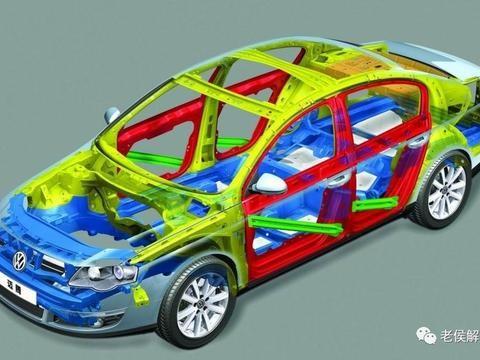 把汽车拆开给你看——解析汽车的<em>车身结构</em>