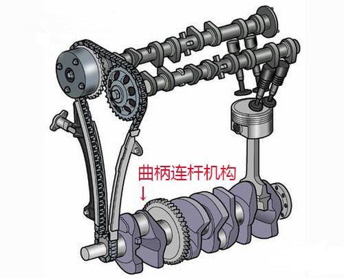 机油标尺 内部结构图