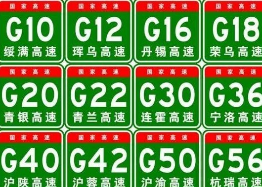 中国高速公路编号大全,赶快收藏!