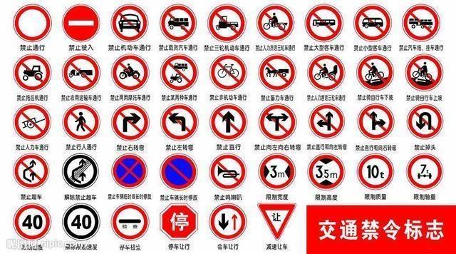 不认识这些交通标志就上路 多少分都不够你扣