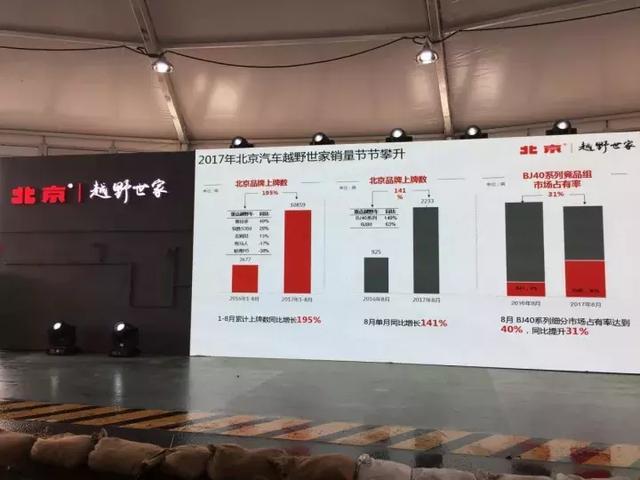 """从阅兵式到沙漠,这家中国第一越野品牌让""""原厂改装""""成为现实!"""