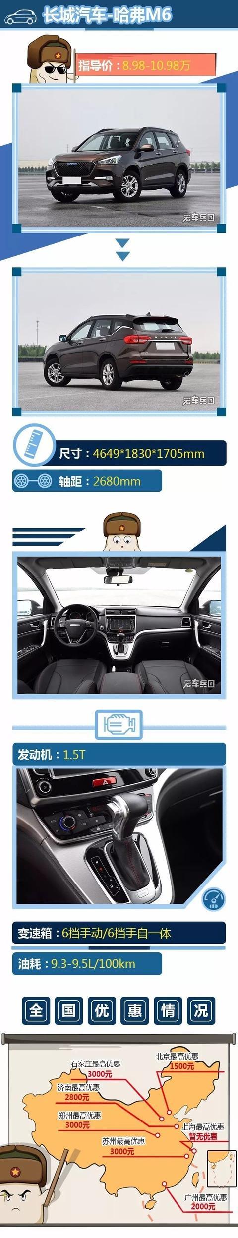 8-13万 搭载自动变速箱的三款自主SUV!配置高 实用性强 !