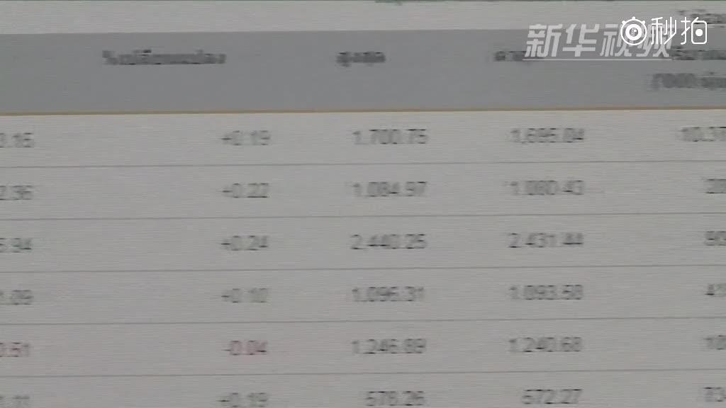 泰国SET指数触24年新高
