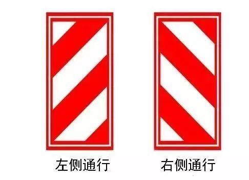 这6个交通标志扣分最多,尤其是第一个,很多车主不认识