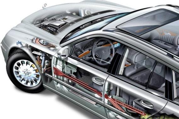 汽车知识:如何看懂汽车的<em>发动机</em><em>参数</em>