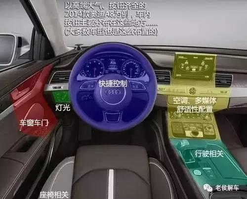 汽车中控台上的按键,你都认识吗高清图片