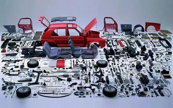 【深度】 解读二手车与汽车后市场行业现状