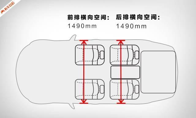 后备厢空间完爆GS4,这台紧凑型SUV家用经济实惠