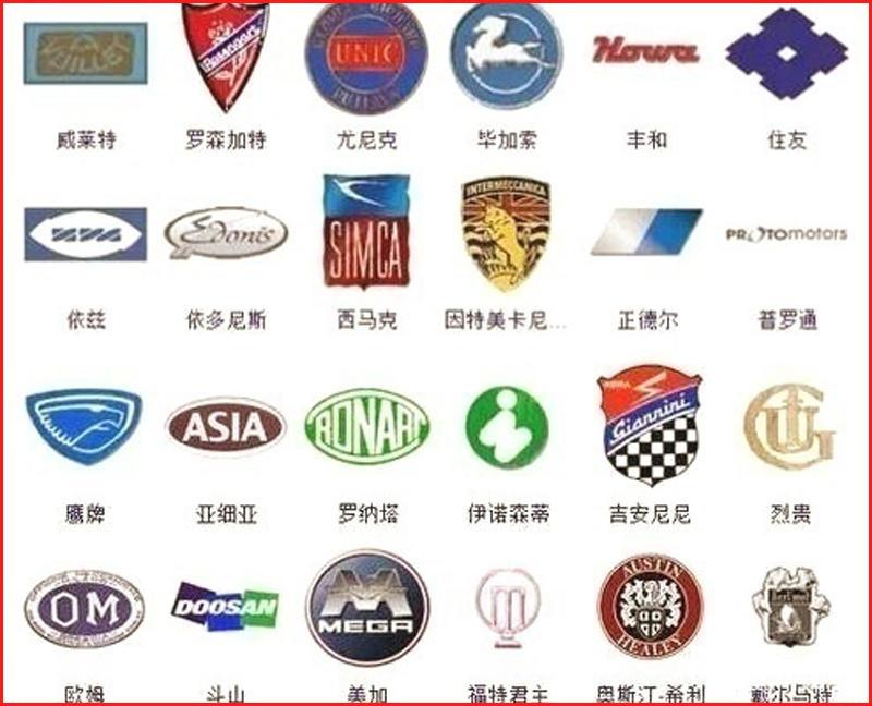 最全360个汽车标志, 能认出几个国产车