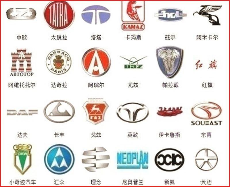 所有国产车的标志图片_最全360个汽车标志, 能认出几个国产车?