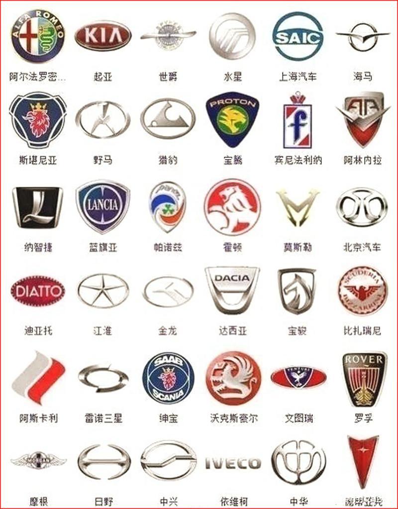 国产品牌车_最全360个汽车标志, 能认出几个国产车?