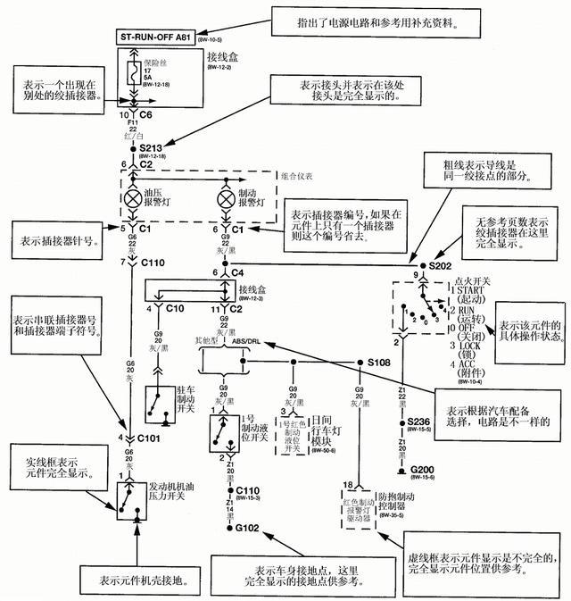 一文读懂汽车电路知识——汽车电路分析方法及原理