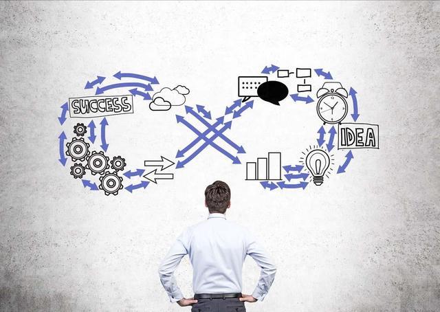 知道IT小白如何从职场新人到行业翘楚的吗?一文看懂职业发展路线