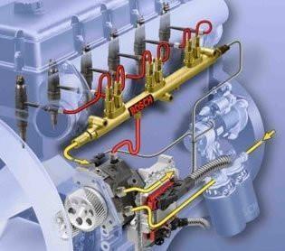 柴油机<em>电控</em>燃油喷射系统解析