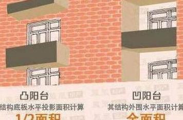 萬萬不要買這種凸陽台的房子,白送有錢人都不要,聰明人都躲開!