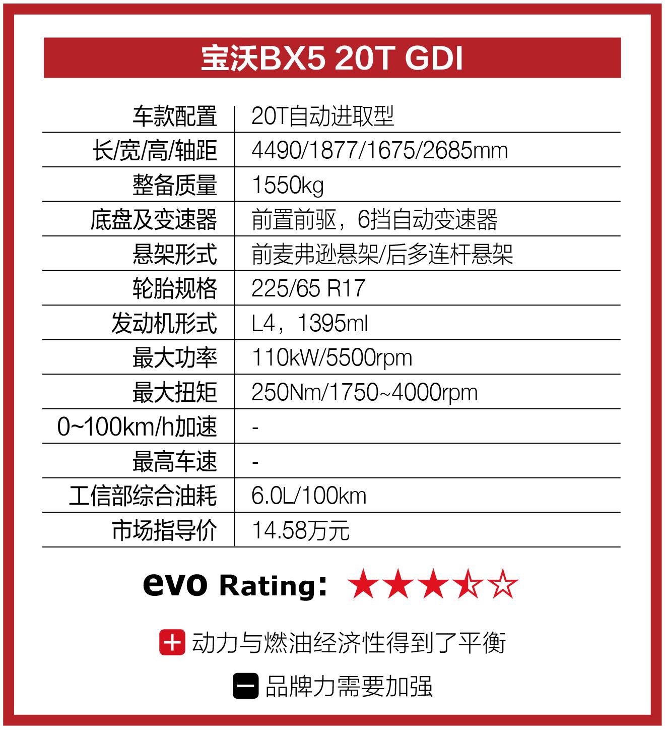 宝沃BX5 20T GDI | evo先锋试驾