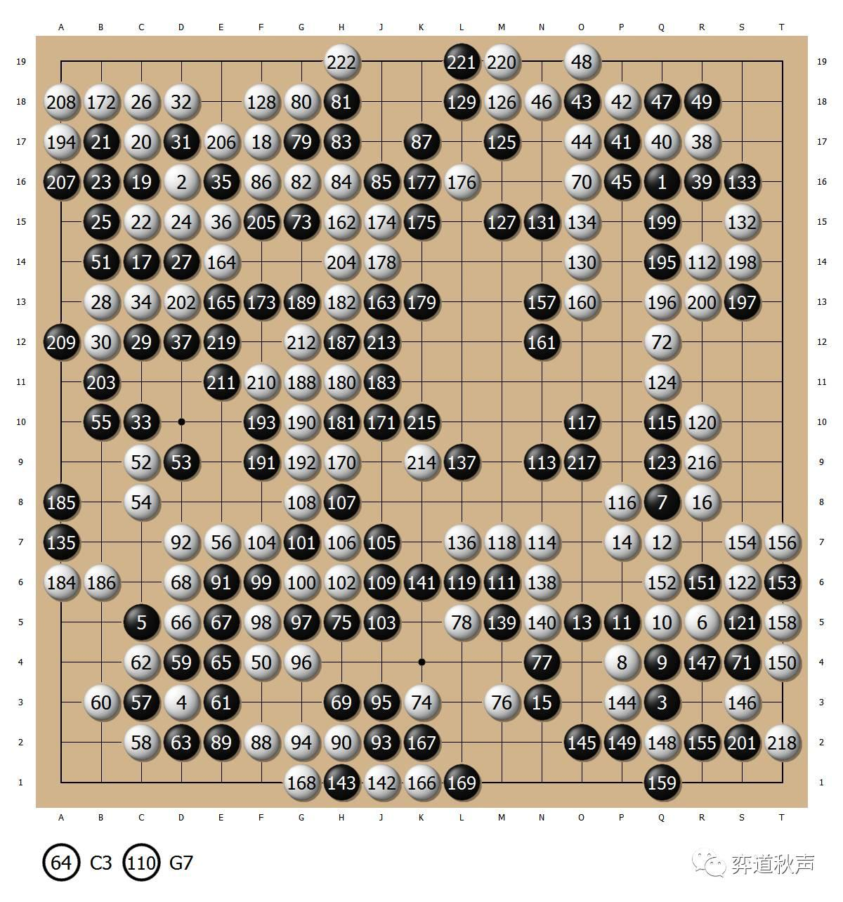 三星杯半决赛最终局回顾: 唐韦星断绝韩国希望