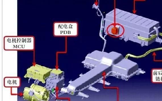 【新能源】东南V5电动汽车动力驱动原理介绍