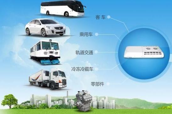 应用于北汽福田等客车厂整车的<em>新能源</em>汽车低温变频热泵<em>空调</em>系统