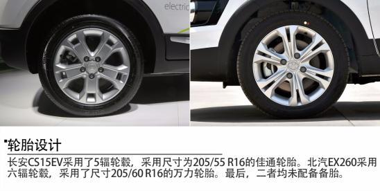 实用与青春对碰 长安CS15EV对比北汽EX260