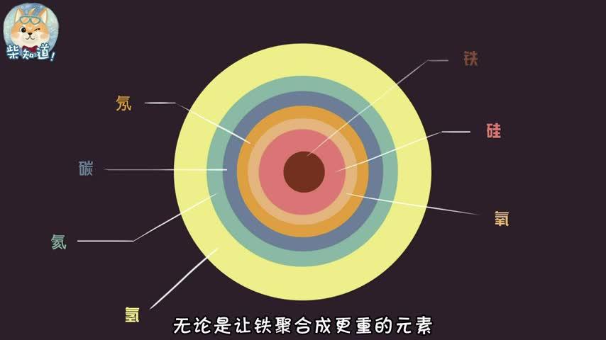 泛读科普经典《阿西莫夫最新科学指南》丨一部跨越138亿年的史诗