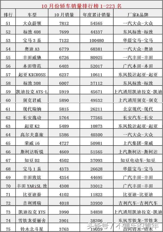 中国电信天翼云打造家庭云效力触动