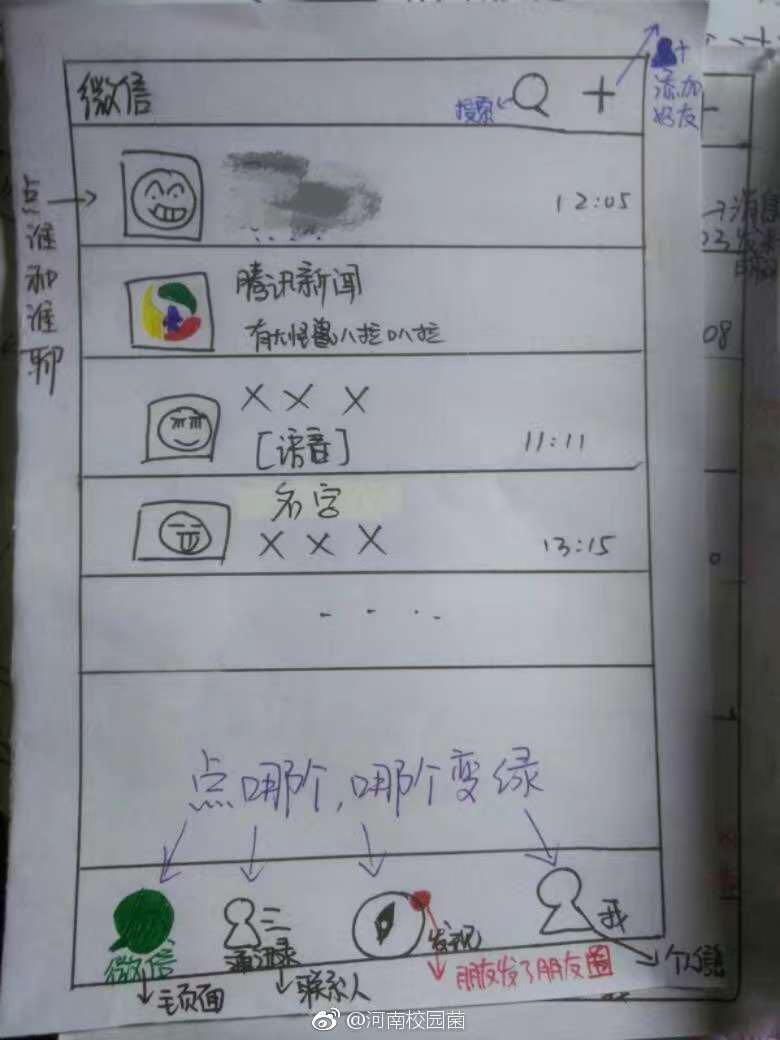 大学生手绘微信使用教程:想让奶奶学起来方便些