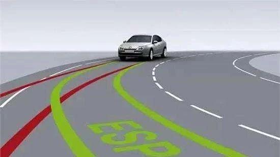 汽车上有哪些安全<em>装置</em>?它们都有什么作用?哪些是值得推荐的?