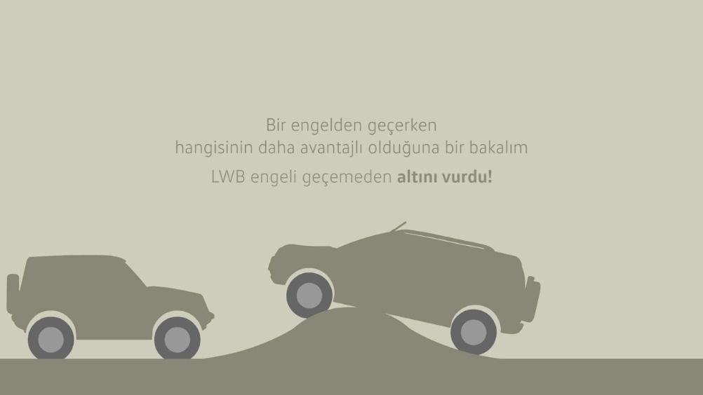 轴距的长短,对于一辆越野车的通过性影响很大,除了在转弯半径上不同之外,长...