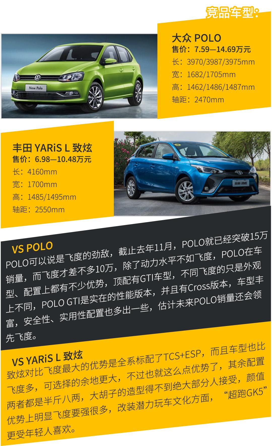 7.38万起,最受年轻人关注的小车之一!6款新车如何选?