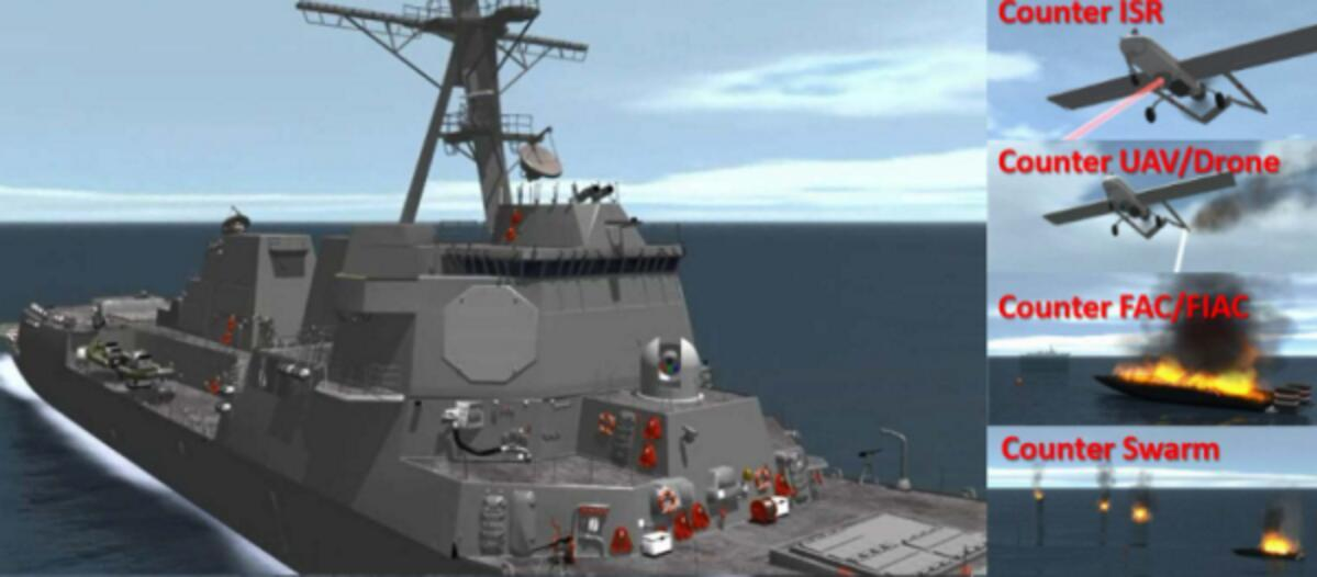 (舰载激光炮能够有效防御无人机,小艇和来袭弹药)