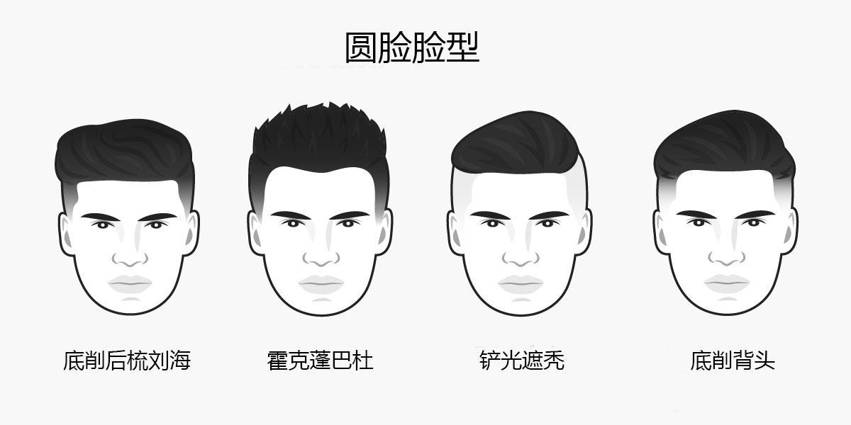 圆脸脸型男士适合的发型有:底削后梳刘海;霍克蓬巴杜;铲光遮秃;底削