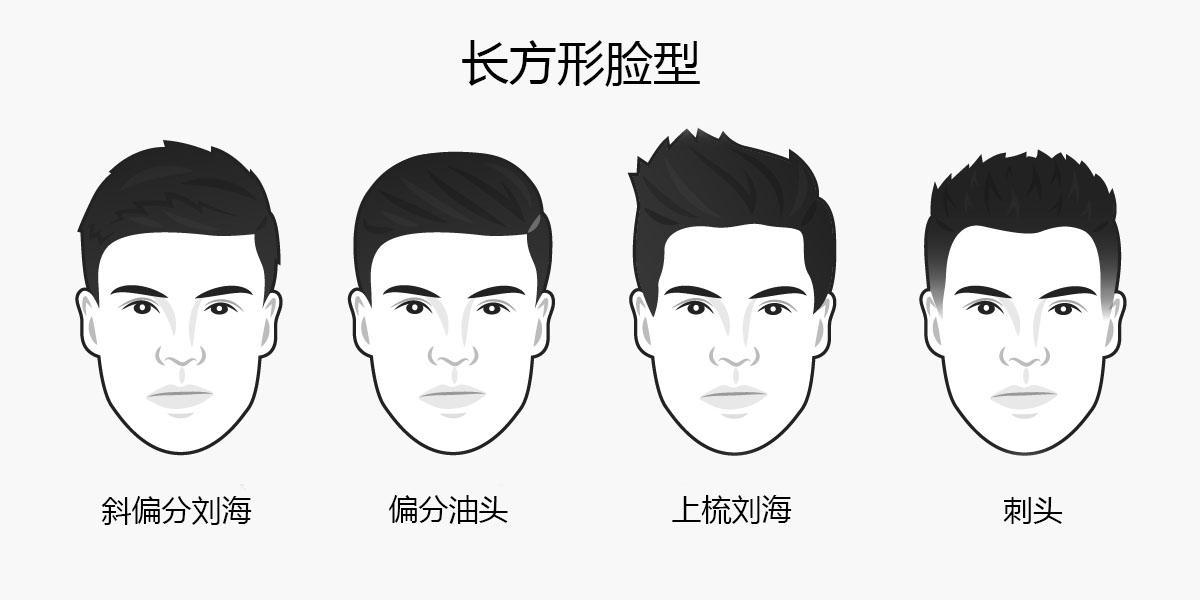 聪明的男生往往会忽略一点:这个好看的发型究竟适不适合自己的脸型呢?