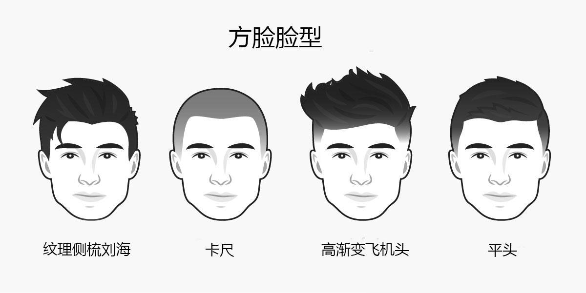 对照着6种脸型看一下,你属于哪一种脸型,适合剪什么样的发型呢?