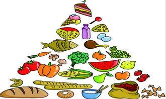 春节来临,健康饮食很重要哦