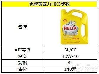 全是硬货!<em>矿物油</em>、半合成、全合成机油该如何选择?