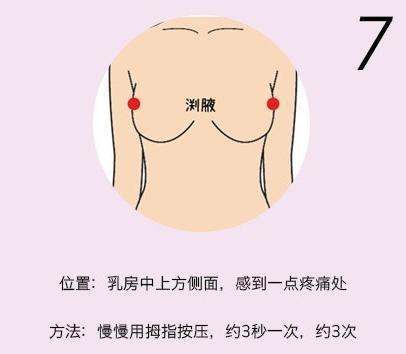 好胸好穴_强推胸部按摩法,能刺激胸部的9大穴位