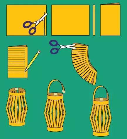 灯笼的做法很简单,但是不同的颜色搭配和造型微调,就能变化无穷.