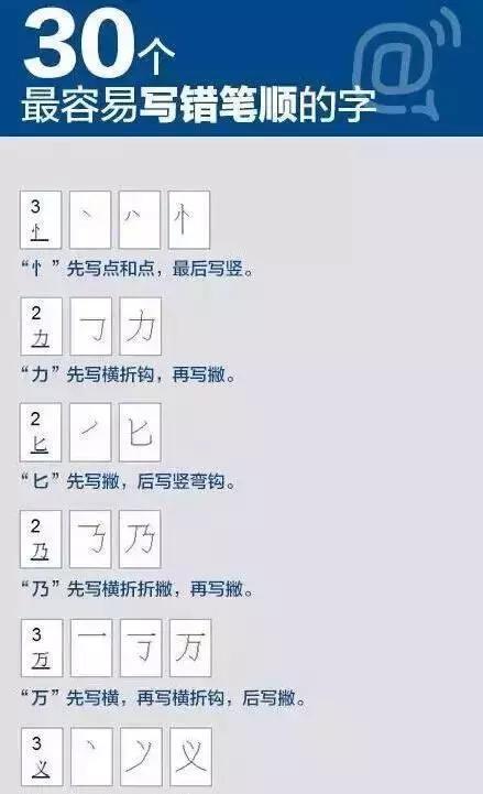 垂字的笔画顺序- 这30个汉字笔顺,十个学生九个错,家长别乱教